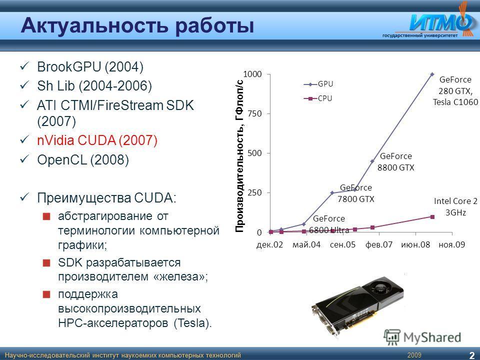 Актуальность работы 2009Научно-исследовательский институт наукоемких компьютерных технологий 2 BrookGPU (2004) Sh Lib (2004-2006) ATI CTMl/FireStream SDK (2007) nVidia CUDA (2007) OpenCL (2008) Преимущества CUDA: абстрагирование от терминологии компь