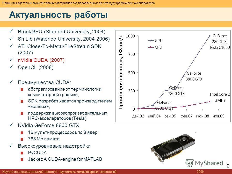Принципы адаптации вычислительных алгоритмов под параллельную архитектуру графических акселераторов Актуальность работы 2009Научно-исследовательский институт наукоемких компьютерных технологий 22 BrookGPU (Stanford University, 2004) Sh Lib (Waterloo