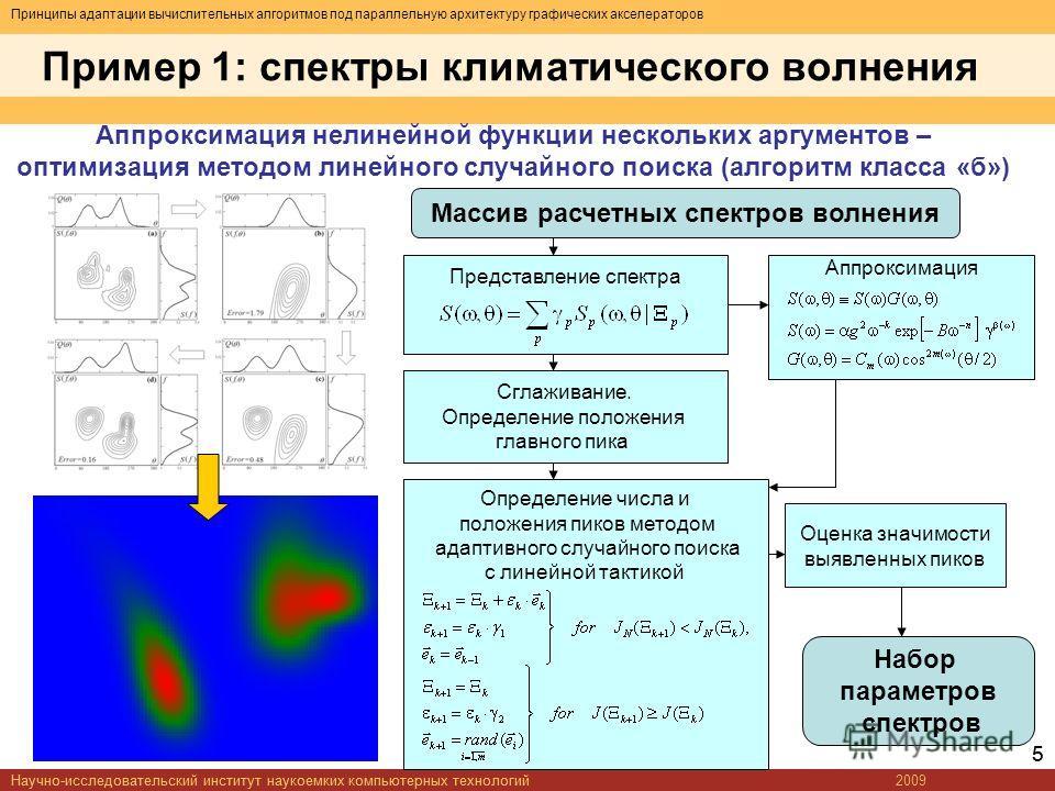 Принципы адаптации вычислительных алгоритмов под параллельную архитектуру графических акселераторов Пример 1: спектры климатического волнения 2009Научно-исследовательский институт наукоемких компьютерных технологий 5 Аппроксимация нелинейной функции