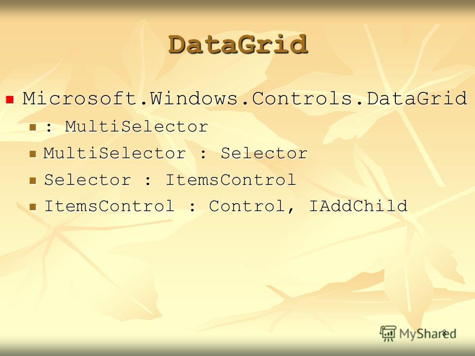 DataGrid Microsoft.Windows.Controls.DataGrid Microsoft.Windows.Controls.DataGrid : MultiSelector : MultiSelector MultiSelector : Selector MultiSelector : Selector Selector : ItemsControl Selector : ItemsControl ItemsControl : Control, IAddChild Items