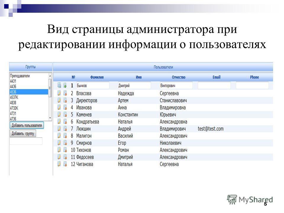 5 Вид страницы администратора при редактировании информации о пользователях