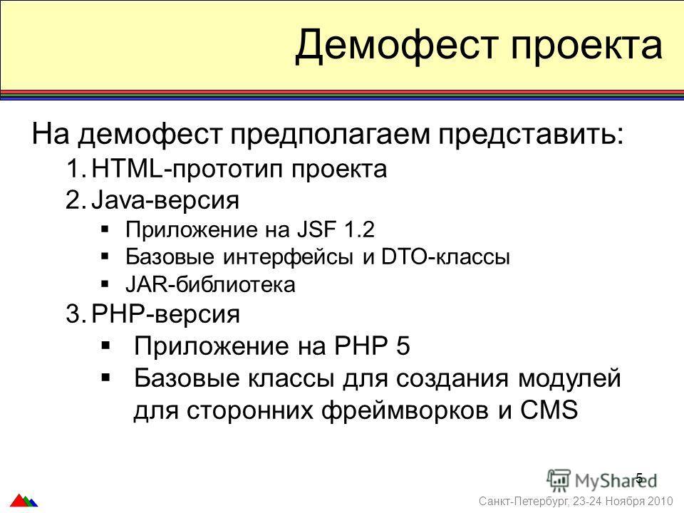 5 Демофест проекта На демофест предполагаем представить: 1.HTML-прототип проекта 2.Java-версия Приложение на JSF 1.2 Базовые интерфейсы и DTO-классы JAR-библиотека 3.PHP-версия Приложение на PHP 5 Базовые классы для создания модулей для сторонних фре