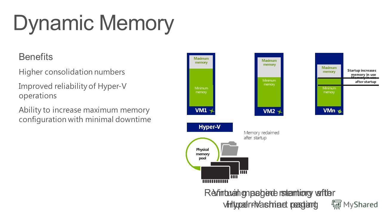 Hyper V Maximum memory Virtual machine starting with Hyper V smart paging Maximum memory Maximum memory Paging file provides additional memory for startup Removing paged memory after virtual machine restart Memory reclaimed after startup Dynamic Memo