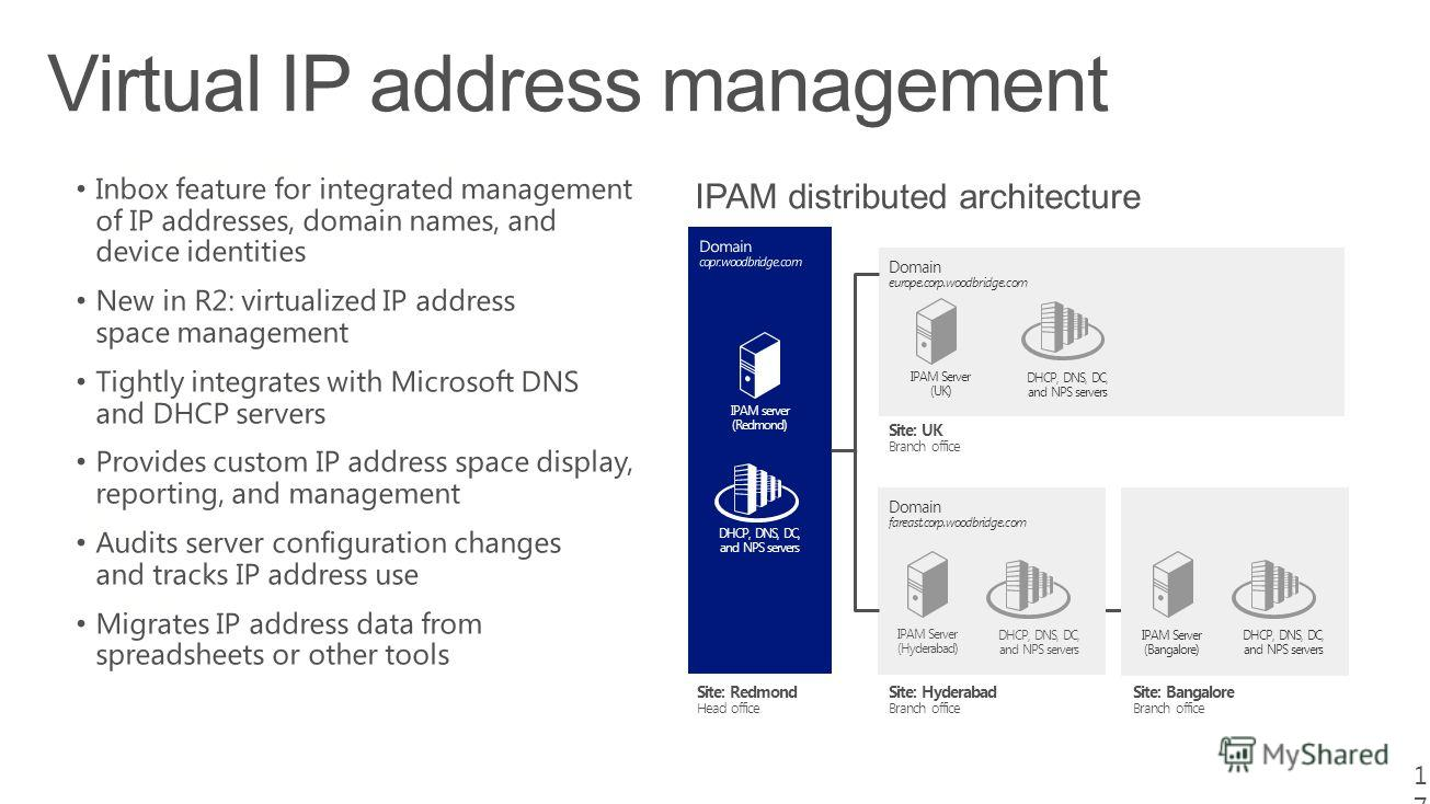 17 IPAM distributed architecture Domain europe.corp.woodbridge.com IPAM Server (UK) DHCP, DNS, DC, and NPS servers IPAM Server (Bangalore) DHCP, DNS, DC, and NPS servers Domain fareast.corp.woodbridge.com IPAM Server (Hyderabad) DHCP, DNS, DC, and NP