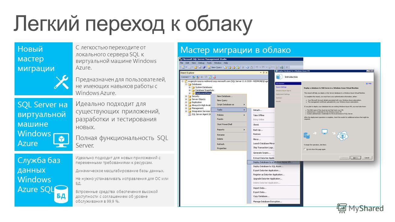 С легкостью переходите от локального сервера SQL к виртуальной машине Windows Azure. Предназначен для пользователей, не имеющих навыков работы с Windows Azure. Идеально подходит для существующих приложений, разработки и тестирования новых. Полная фун