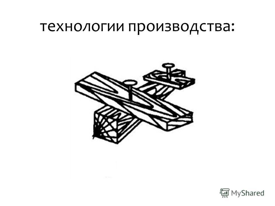 технологии производства: