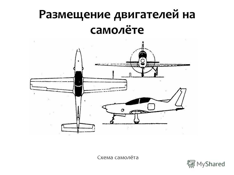 Размещение двигателей на самолёте Схема самолёта