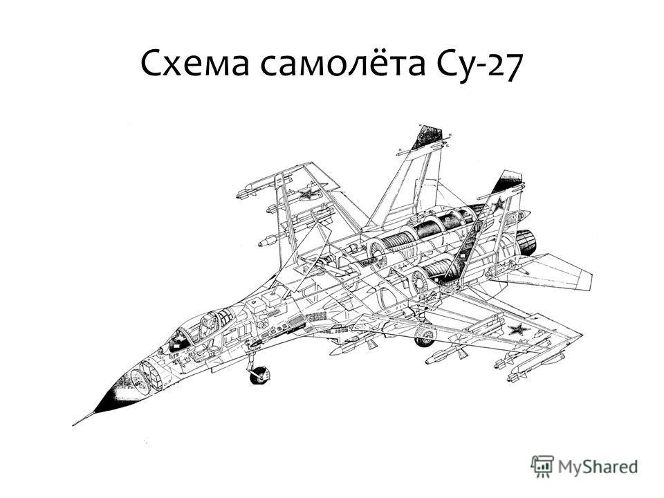 Схема самолёта Су-27