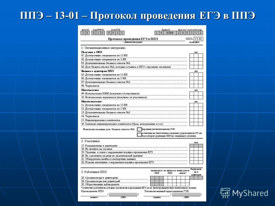 ППЭ – 13-01 – Протокол проведения ЕГЭ в ППЭ