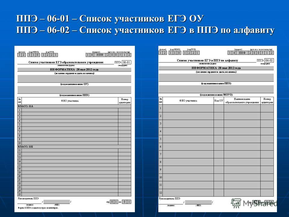 ППЭ – 06-01 – Список участников ЕГЭ ОУ ППЭ – 06-02 – Список участников ЕГЭ в ППЭ по алфавиту