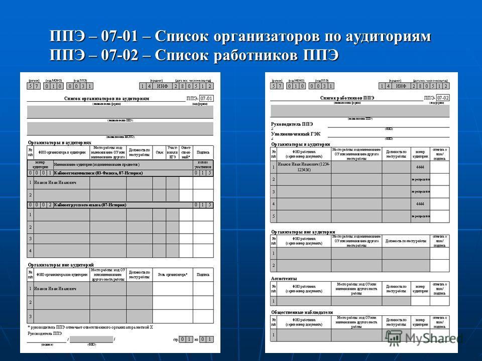 ППЭ – 07-01 – Список организаторов по аудиториям ППЭ – 07-02 – Список работников ППЭ