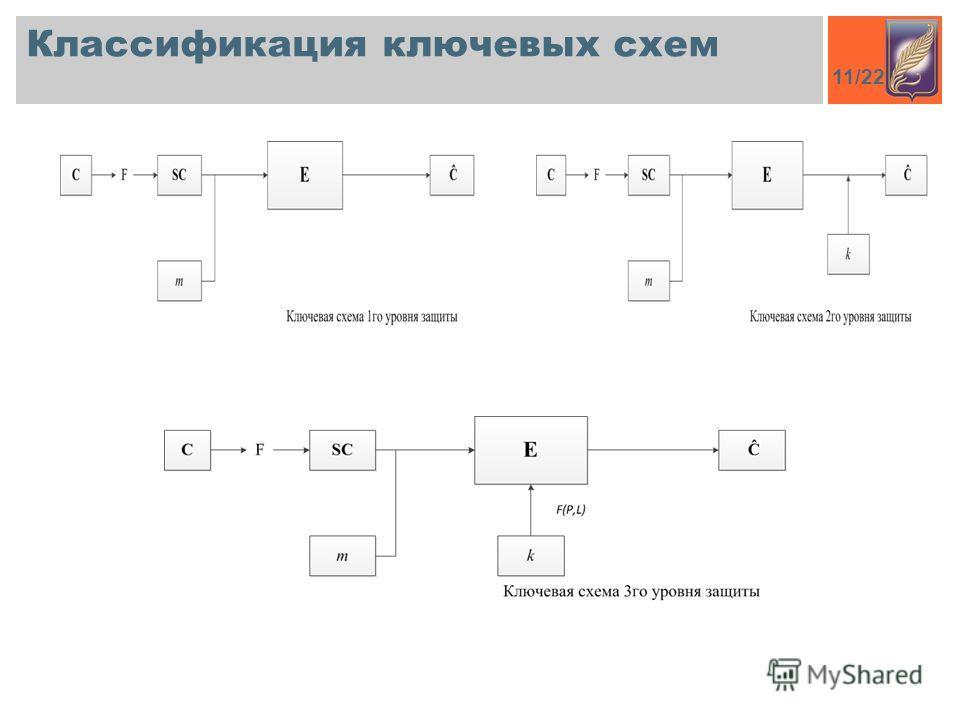 11/22 Классификация ключевых схем