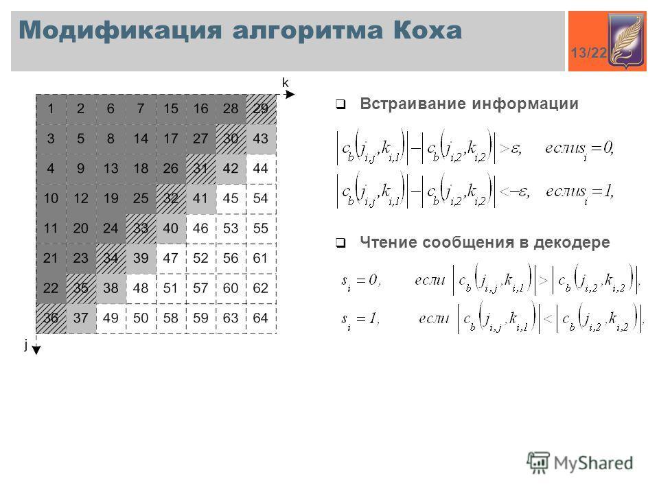 13/22 Модификация алгоритма Коха Встраивание информации Чтение сообщения в декодере