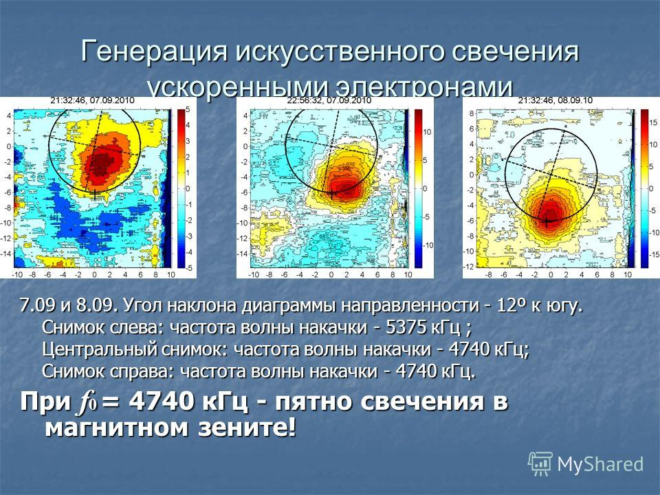 Генерация искусственного свечения ускоренными электронами 7.09 и 8.09. Угол наклона диаграммы направленности - 12º к югу. Снимок слева: частота волны накачки - 5375 кГц ; Снимок слева: частота волны накачки - 5375 кГц ; Центральный снимок: частота во