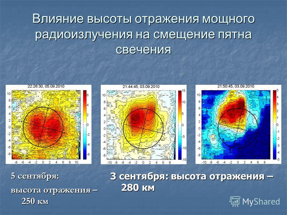 Влияние высоты отражения мощного радиоизлучения на смещение пятна свечения 3 сентября: высота отражения – 280 км 5 сентября: высота отражения – 250 км