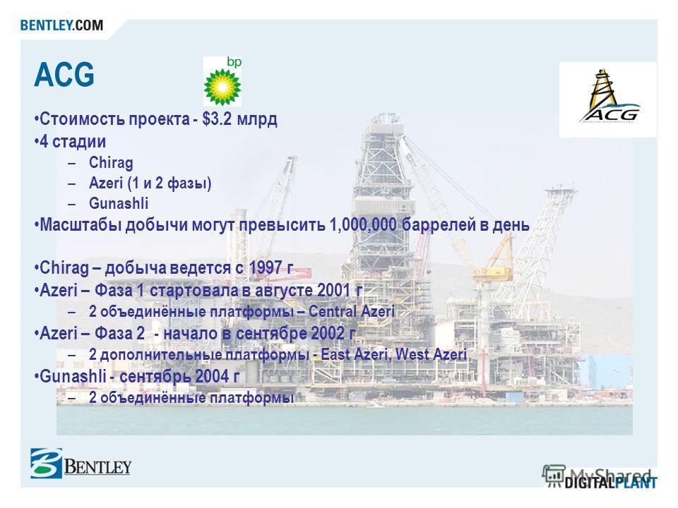 ACG Стоимость проекта - $3.2 млрд 4 стадии – Chirag – Azeri (1 и 2 фазы) – Gunashli Масштабы добычи могут превысить 1,000,000 баррелей в день Chirag – добыча ведется с 1997 г Azeri – Фаза 1 стартовала в августе 2001 г – 2 объединённые платформы – Cen