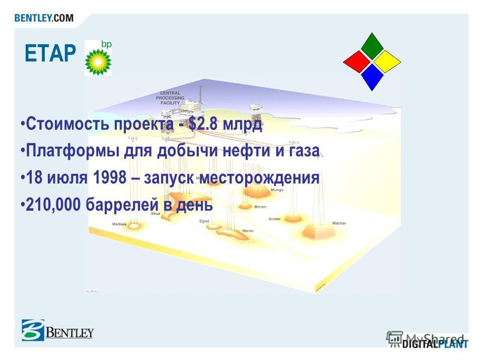 ETAP Стоимость проекта - $2.8 млрд Платформы для добычи нефти и газа 18 июля 1998 – запуск месторождения 210,000 баррелей в день