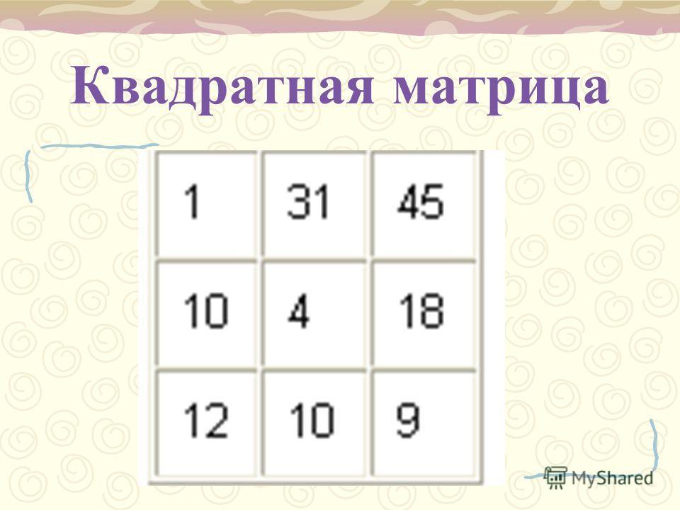 Квадратная матрица