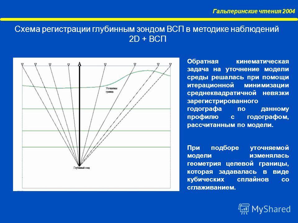 Гальперинские чтения 2004 Схема регистрации глубинным зондом ВСП в методике наблюдений 2D + ВСП Обратная кинематическая задача на уточнение модели среды решалась при помощи итерационной минимизации среднеквадратичной невязки зарегистрированного годог