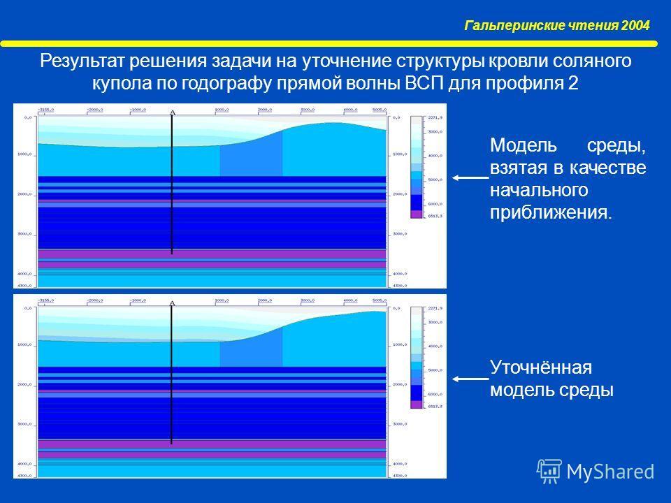 Гальперинские чтения 2004 Результат решения задачи на уточнение структуры кровли соляного купола по годографу прямой волны ВСП для профиля 2 Модель среды, взятая в качестве начального приближения. Уточнённая модель среды