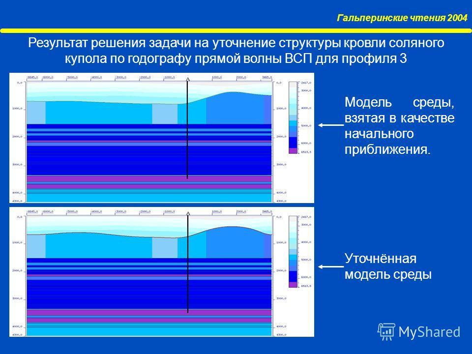 Гальперинские чтения 2004 Результат решения задачи на уточнение структуры кровли соляного купола по годографу прямой волны ВСП для профиля 3 Модель среды, взятая в качестве начального приближения. Уточнённая модель среды