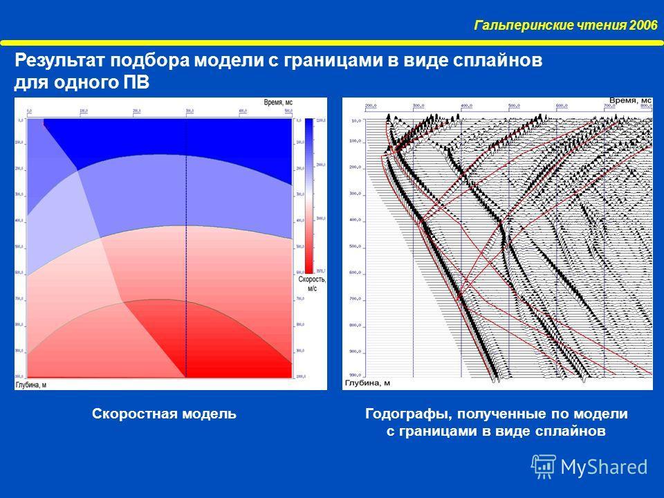 Гальперинские чтения 2006 Результат подбора модели с границами в виде сплайнов для одного ПВ Скоростная модельГодографы, полученные по модели с границами в виде сплайнов