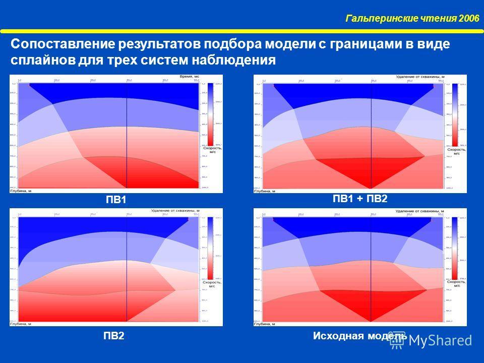 Гальперинские чтения 2006 Сопоставление результатов подбора модели с границами в виде сплайнов для трех систем наблюдения ПВ1 ПВ2 ПВ1 + ПВ2 Исходная модель