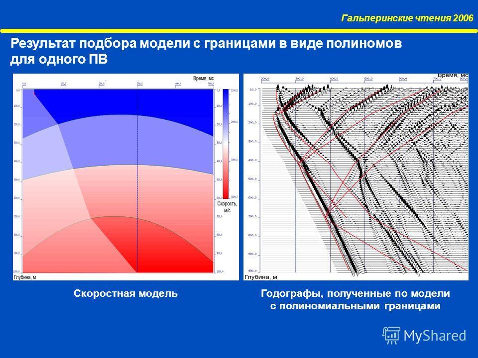 Гальперинские чтения 2006 Результат подбора модели с границами в виде полиномов для одного ПВ Скоростная модельГодографы, полученные по модели с полиномиальными границами