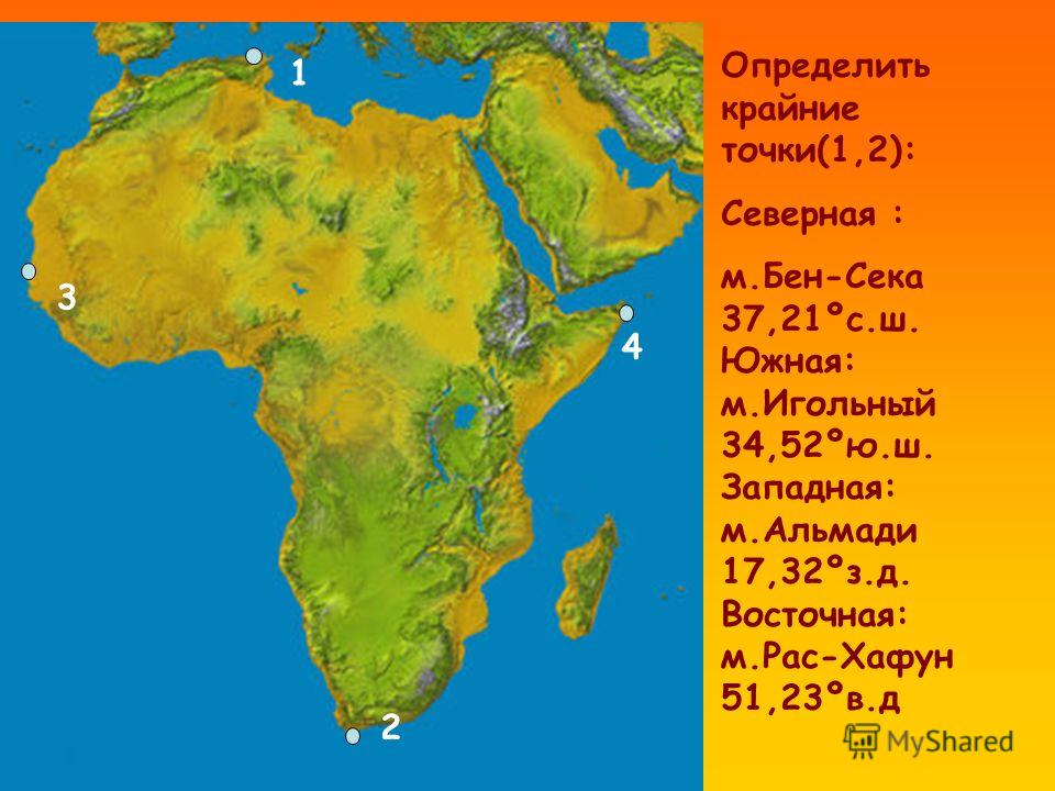 Определить крайние точки(1,2): Северная : м.Бен-Сека 37,21ºс.ш. Южная: м.Игольный 34,52ºю.ш. Западная: м.Альмади 17,32ºз.д. Восточная: м.Рас-Хафун 51,23ºв.д 2 4 1 3