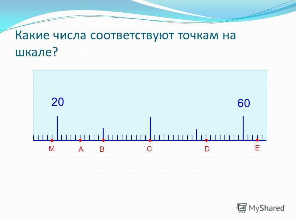 Какие числа соответствуют точкам на шкале? 20 60 А В СD E M