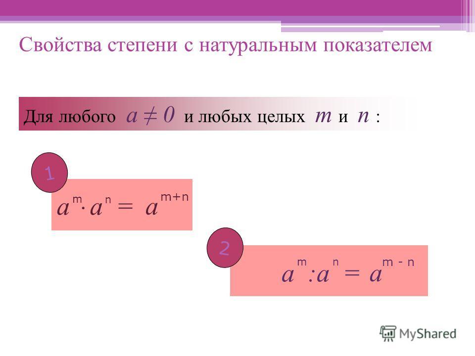 Свойства степени с натуральным показателем Для любого а 0 и любых целых m и n : а а =. m n а m+n 1 а :а = а m - n m n 2