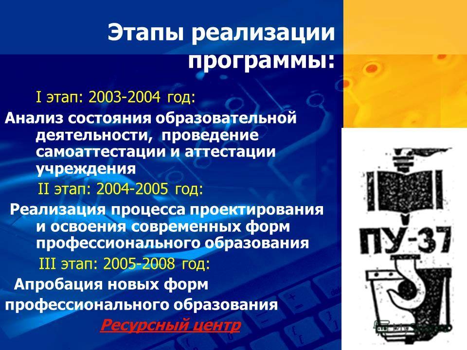 Развитие образовательного учреждения реализуется согласно существующей программе. Программа определяет роль и место, ГОУ НПО ПУ 37 в социально – экономической инфраструктуре Металлургического района г. Челябинска Апробация новых форм профессиональног