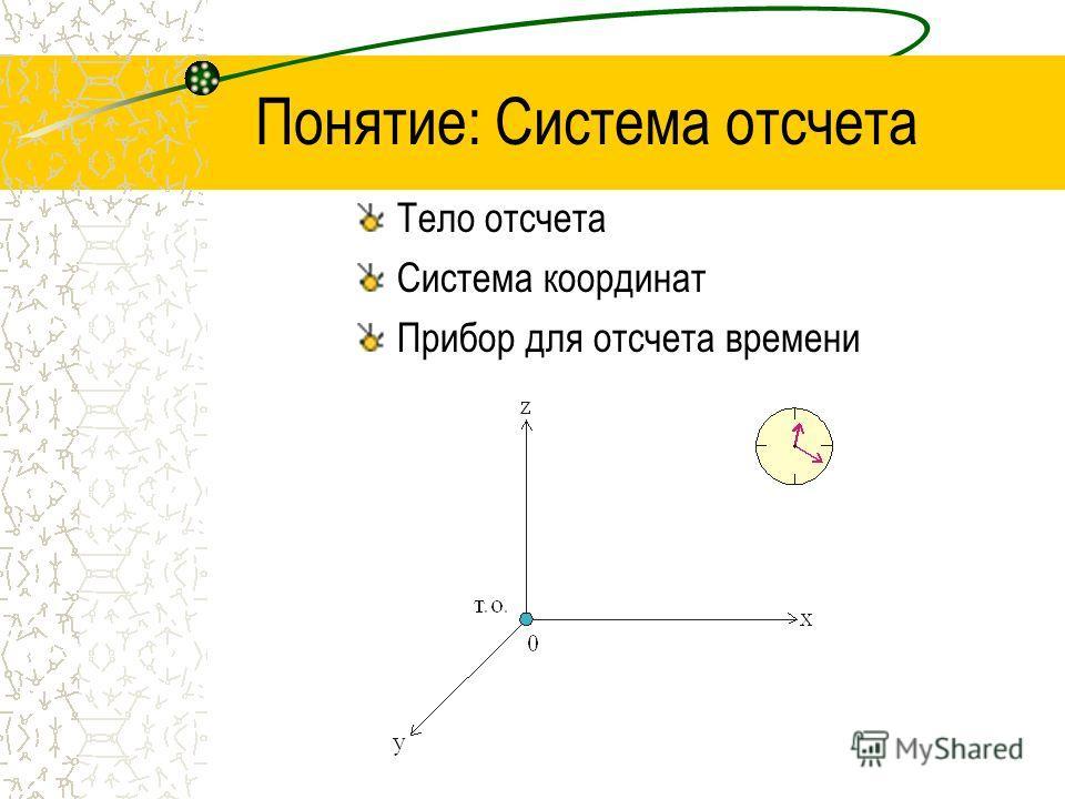 Понятие: Система отсчета Тело отсчета Система координат Прибор для отсчета времени