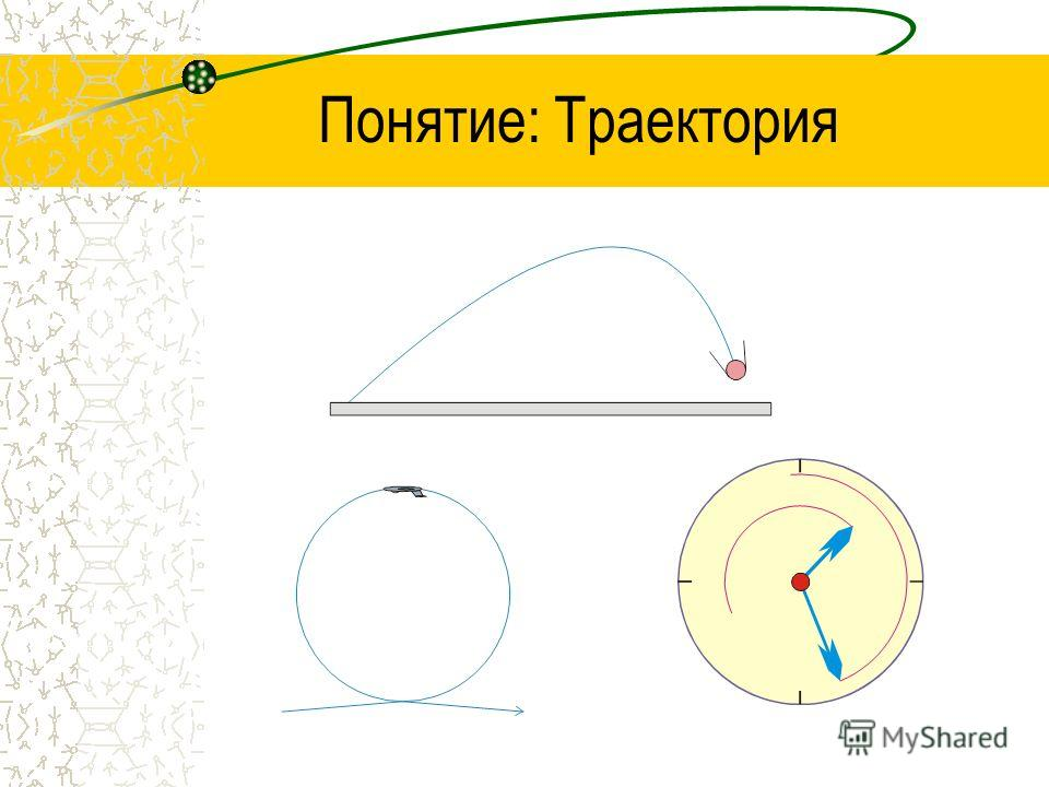 Понятие: Траектория