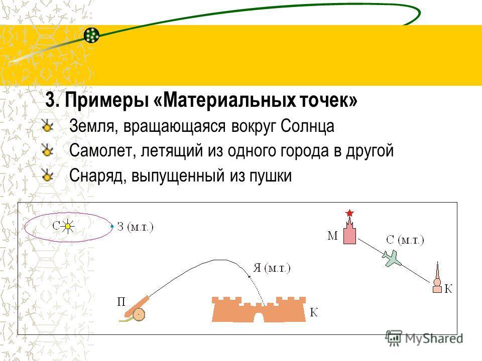 3. Примеры «Материальных точек» Земля, вращающаяся вокруг Солнца Самолет, летящий из одного города в другой Снаряд, выпущенный из пушки