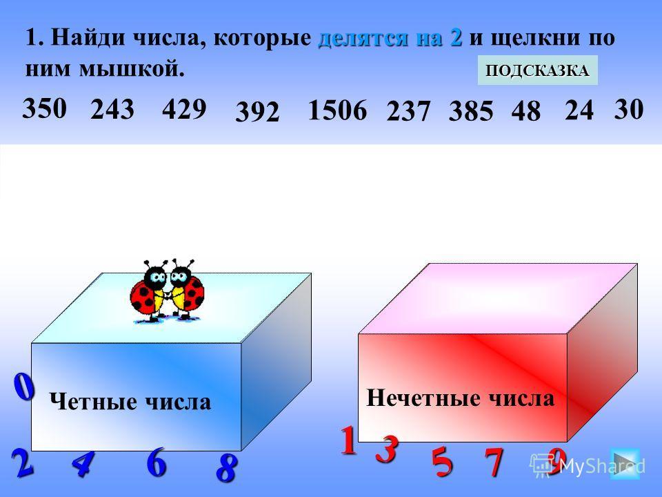 делятся на 2 1. Найди числа, которые делятся на 2 и щелкни по ним мышкой. Четные числа Нечетные числа 2 0 4 6 8 13 5 7 9 ПОДСКАЗКА делятся на 2 2. Найди числа, которые не делятся на 2 и щелкни по ним мышкой. 353 ПОДСКАЗКА 242326 372 777 330527 270669