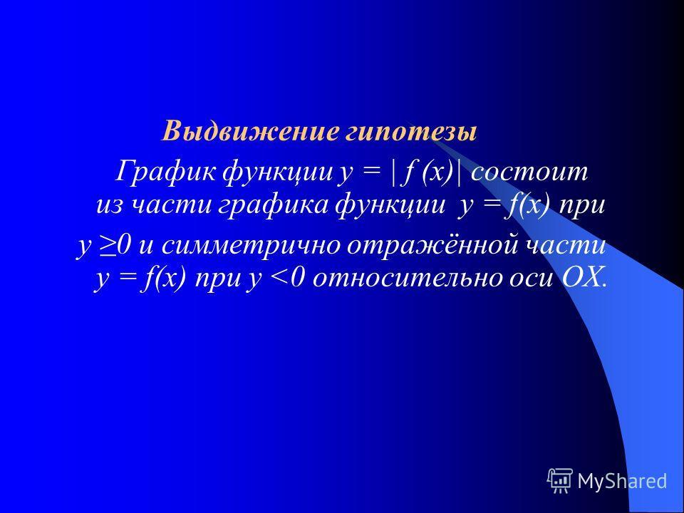 Выдвижение гипотезы График функции у = | f (х)| состоит из части графика функции у = f(х) при у 0 и симметрично отражённой части у = f(х) при у
