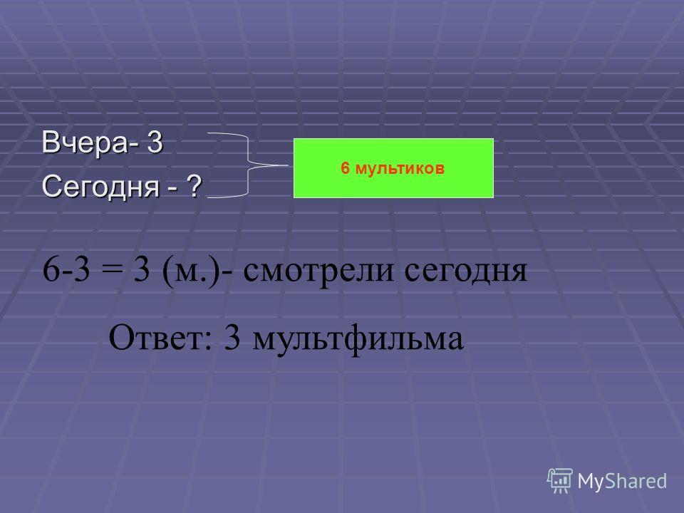 Вчера- 3 Сегодня - ? 6 мультиков 6-3 = 3 (м.)- смотрели сегодня Ответ: 3 мультфильма