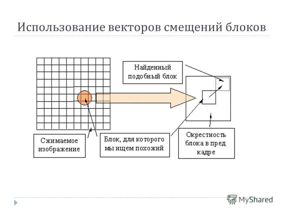 Использование векторов смещений блоков