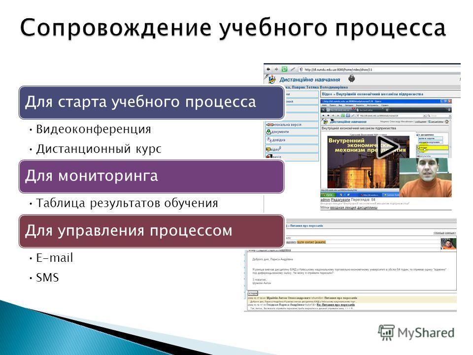 Для старта учебного процесса Видеоконференция Дистанционный курс Для мониторинга Таблица результатов обучения Для управления процессом E-mail SMS