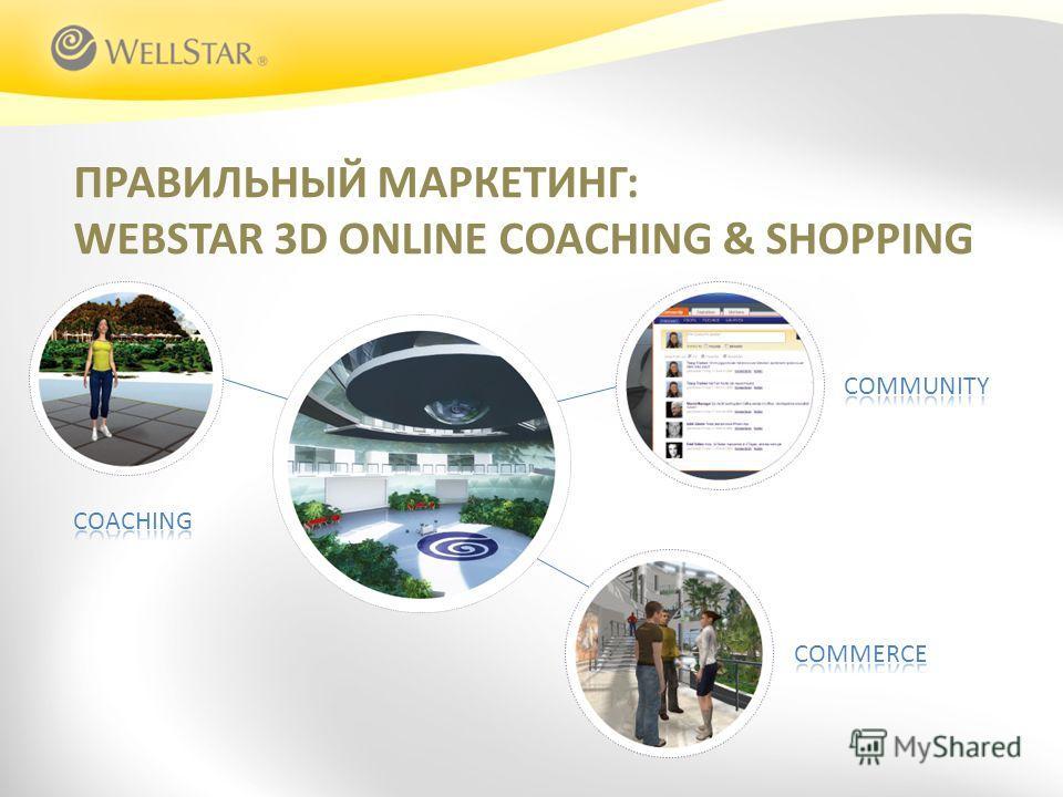 ПРАВИЛЬНЫЙ МАРКЕТИНГ: WEBSTAR 3D ONLINE COACHING & SHOPPING