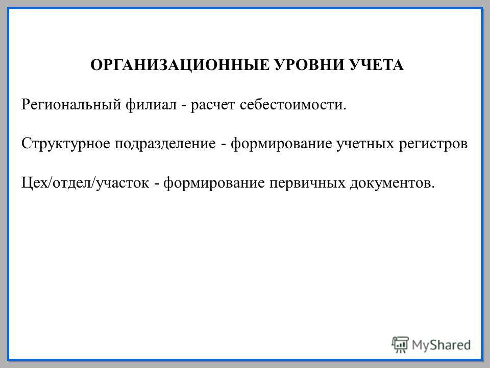 10 ОРГАНИЗАЦИОННЫЕ УРОВНИ УЧЕТА Региональный филиал - расчет себестоимости. Структурное подразделение - формирование учетных регистров Цех/отдел/участок - формирование первичных документов.