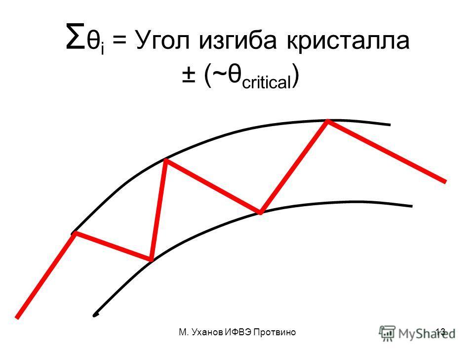 М. Уханов ИФВЭ Протвино13 Σ θ i = Угол изгиба кристалла ± (~θ critical )