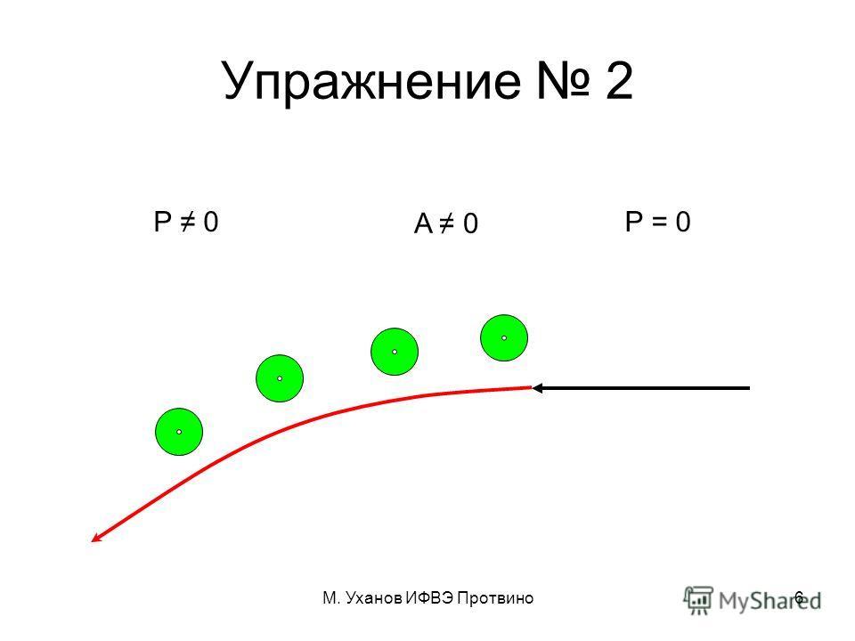 М. Уханов ИФВЭ Протвино6 Упражнение 2 P = 0 A 0 P 0
