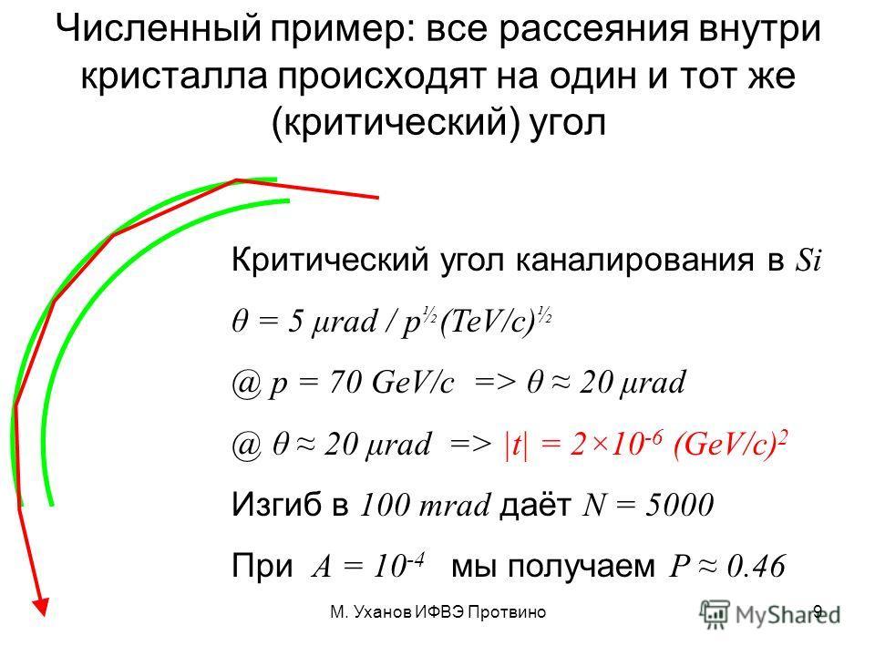М. Уханов ИФВЭ Протвино9 Численный пример: все рассеяния внутри кристалла происходят на один и тот же (критический) угол Критический угол каналирования в Si θ = 5 μrad / p ½ (TeV/c) ½ @ p = 70 GeV/c => θ 20 μrad @ θ 20 μrad => |t| = 2×10 -6 (GeV/c) 2