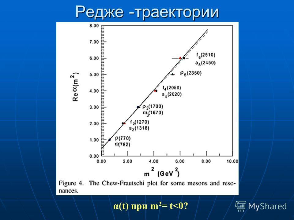 Редже -траектории α(t) при m 2 = t