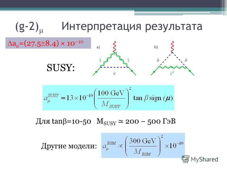 (g-2) Интерпретация результата SUSY: Для tan =10-50 M SUSY 200 500 ГэВ Другие модели: a =(27.5 8.4) × 1010