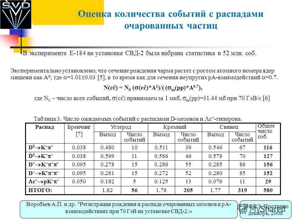 Воробьев А.П. и др.