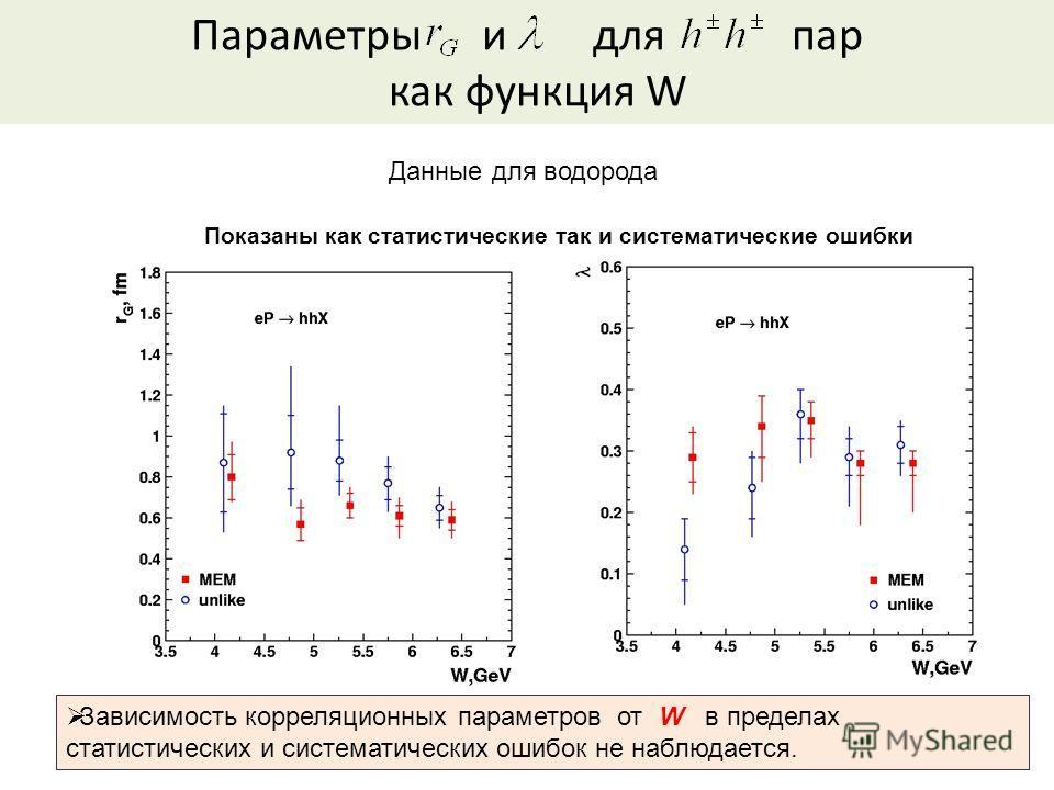 Параметры и для пар как функция W Данные для водорода Показаны как статистические так и систематические ошибки Зависимость корреляционных параметров от W в пределах статистических и систематических ошибок не наблюдается.
