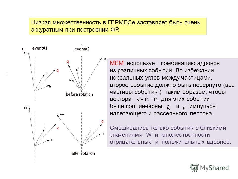 MEM использует комбинацию адронов из различных событий. Во избежании нереальных углов между частицами, второе событие должно быть повернуто (все частицы события ) таким образом, чтобы вектора для этих событий были коллинеарны. и импульсы налетающего